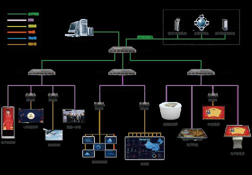 实验室信息发布系统